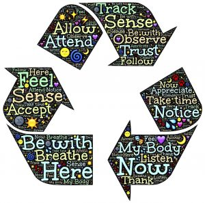 recycle, practice, circulate